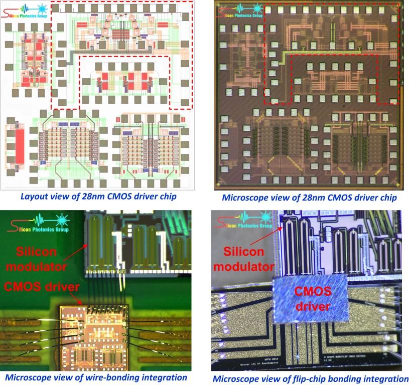 TSMC28 + Si-Photonics
